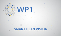 Smart plant vision