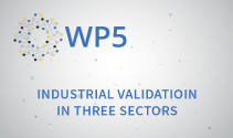 Industrial validation in three sectors